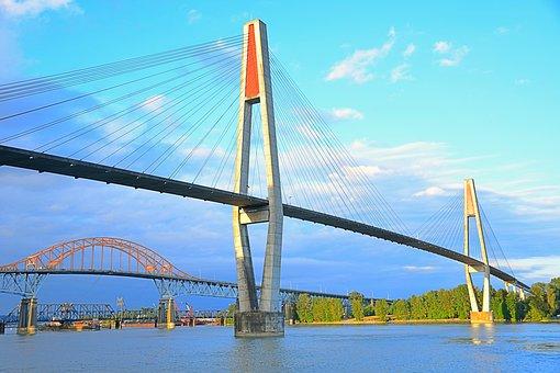 bruggen naar de overkant brengen
